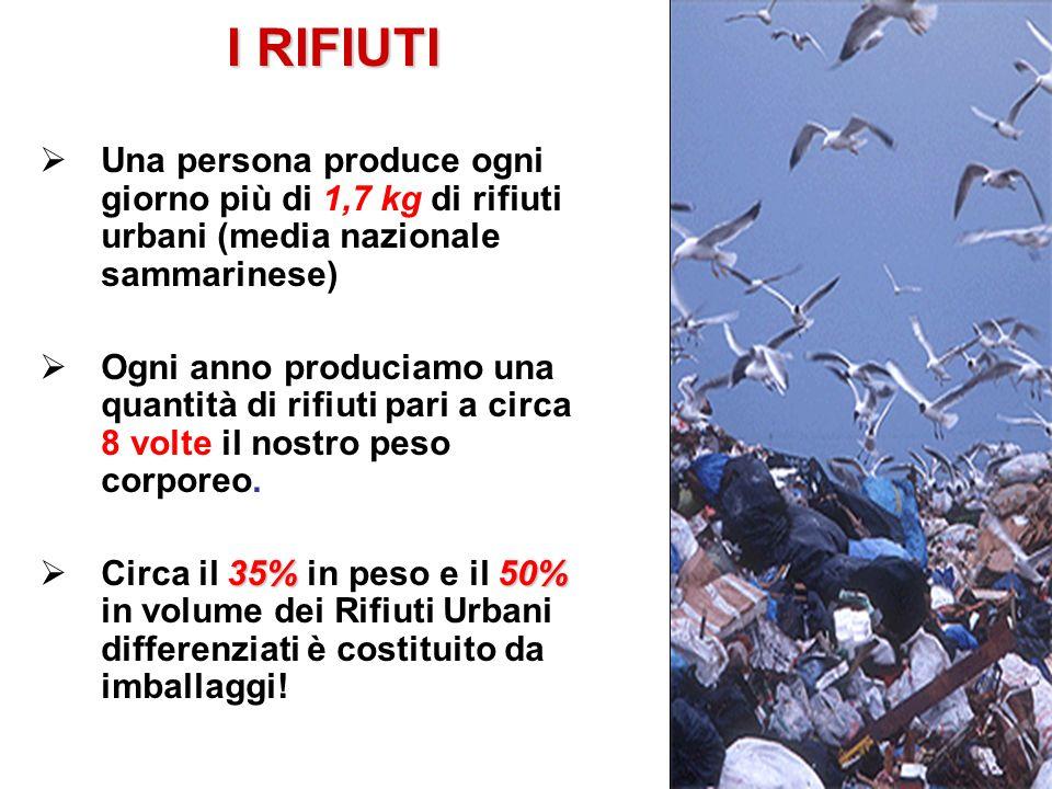 I RIFIUTI Una persona produce ogni giorno più di 1,7 kg di rifiuti urbani (media nazionale sammarinese)