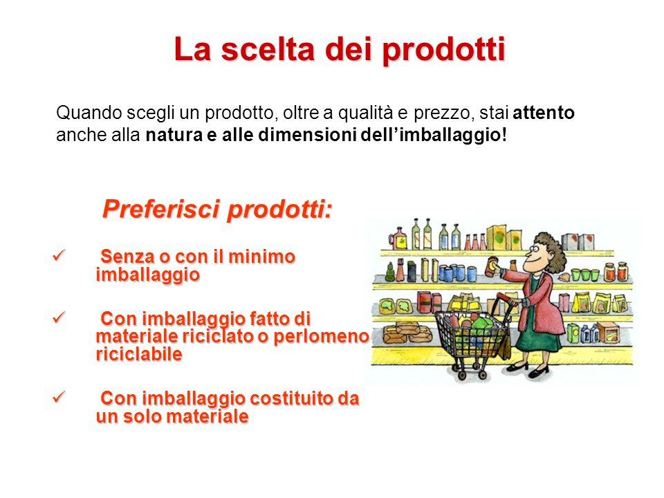 La scelta dei prodotti Preferisci prodotti: