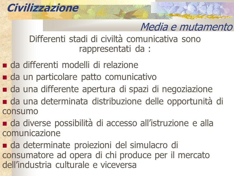 Differenti stadi di civiltà comunicativa sono rappresentati da :