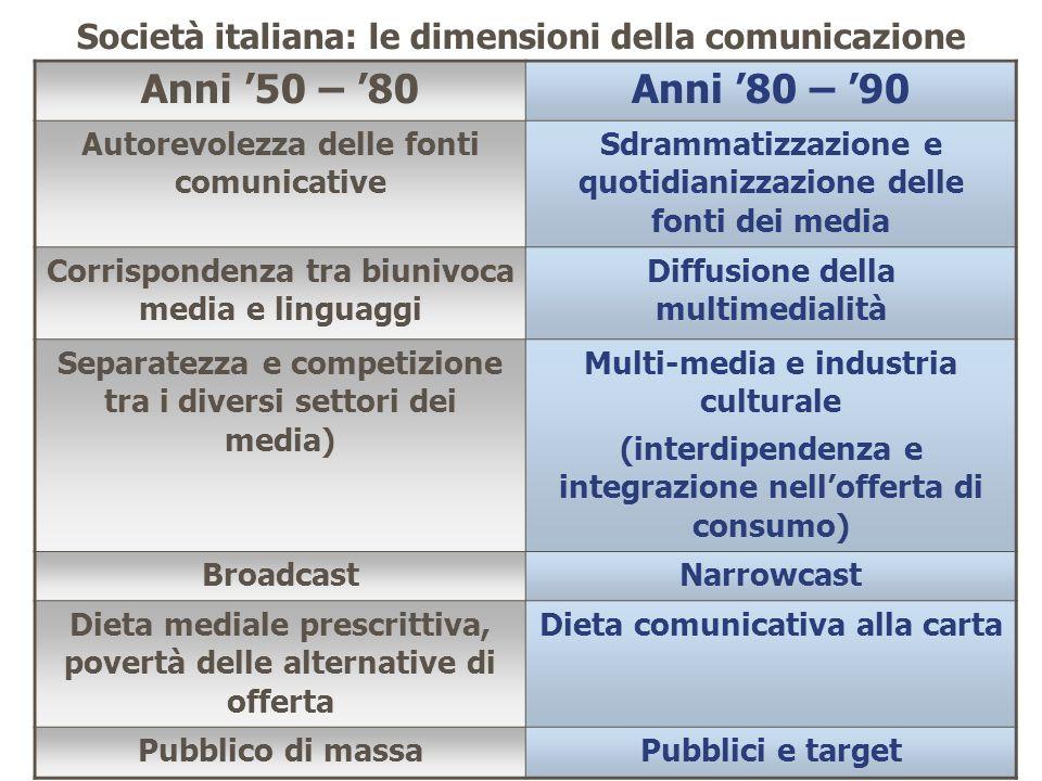 Società italiana: le dimensioni della comunicazione