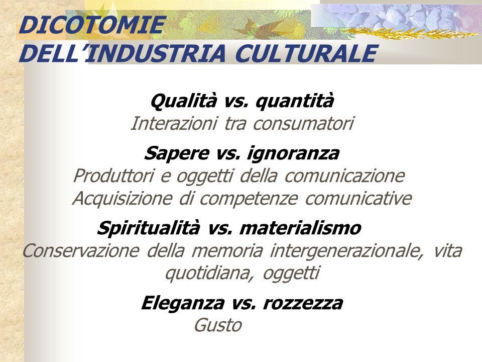 Spiritualità vs. materialismo