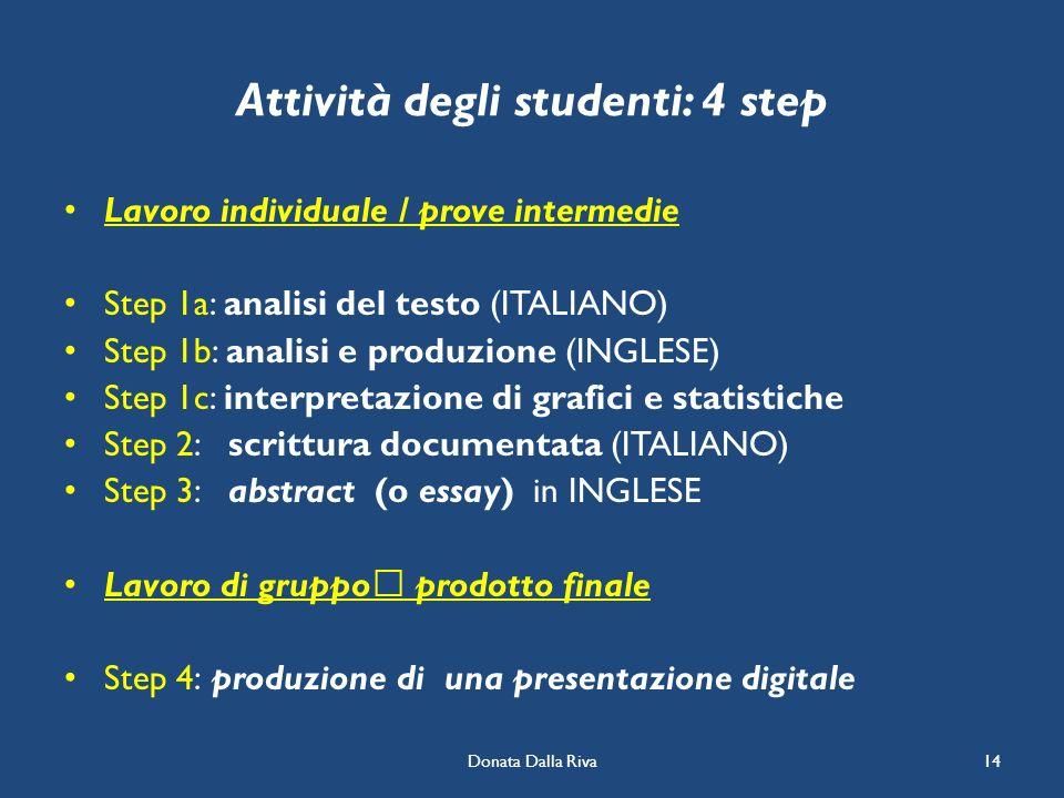 Attività degli studenti: 4 step