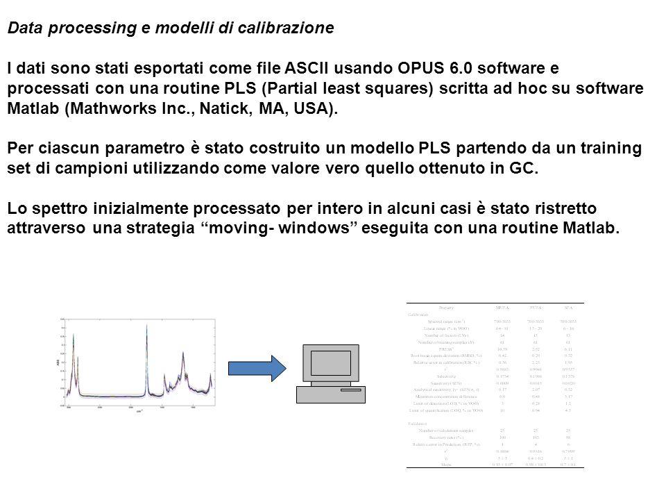 Data processing e modelli di calibrazione