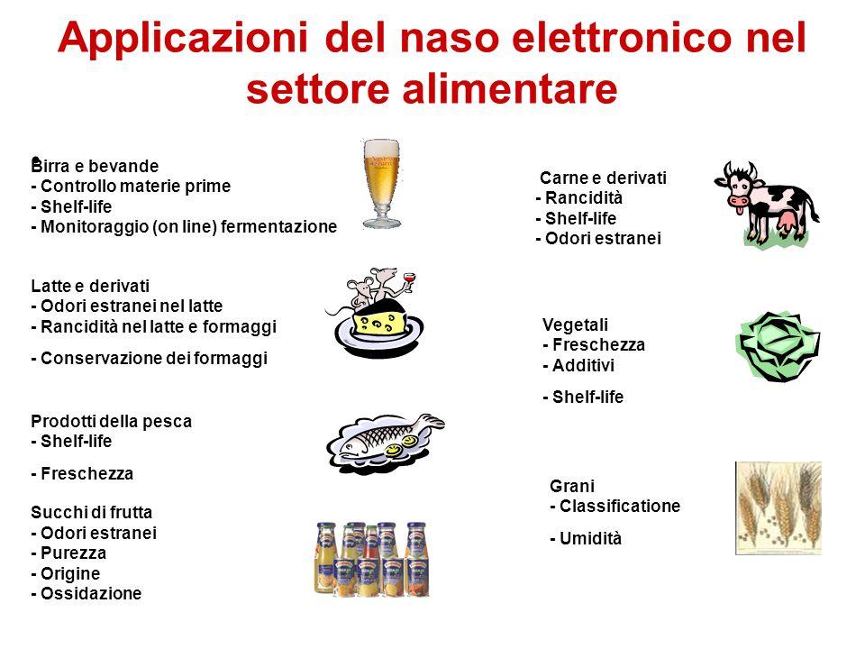 Applicazioni del naso elettronico nel settore alimentare