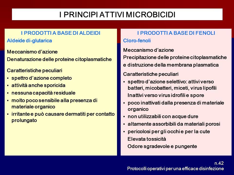 I PRINCIPI ATTIVI MICROBICIDI