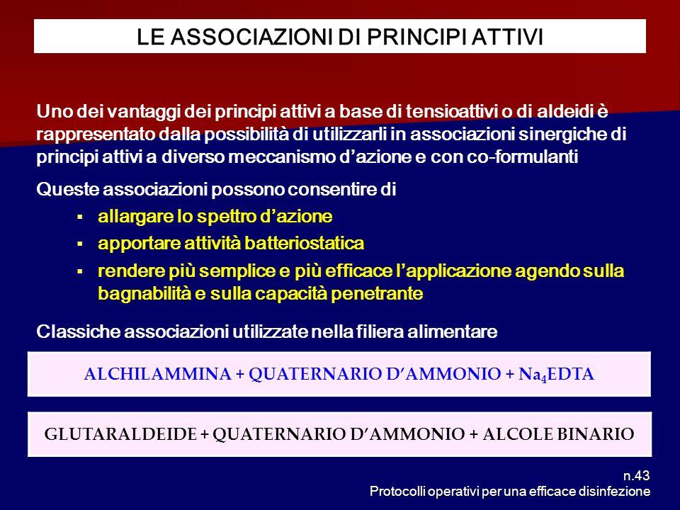 LE ASSOCIAZIONI DI PRINCIPI ATTIVI