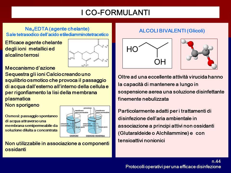 I CO-FORMULANTI Na4EDTA (agente chelante) ALCOLI BIVALENTI (Glicoli)