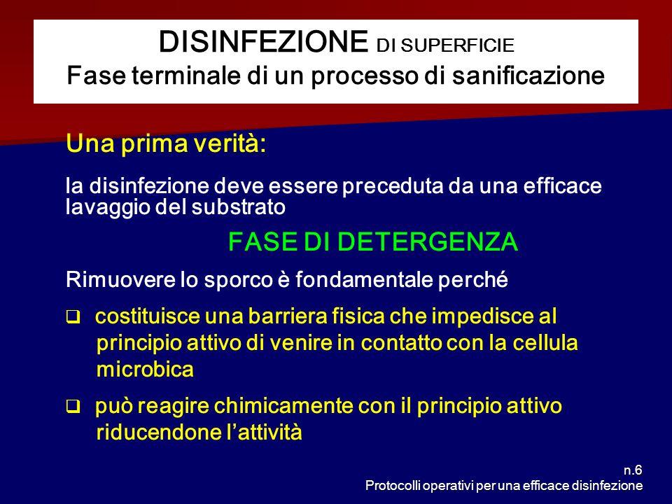 DISINFEZIONE DI SUPERFICIE Fase terminale di un processo di sanificazione