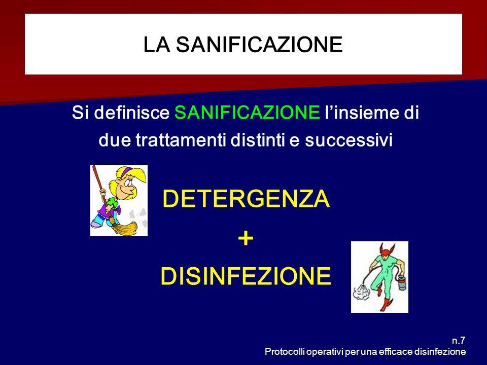 + DETERGENZA DISINFEZIONE LA SANIFICAZIONE
