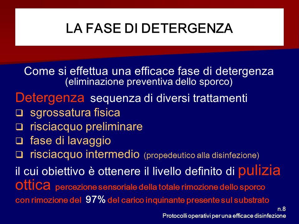 Detergenza sequenza di diversi trattamenti