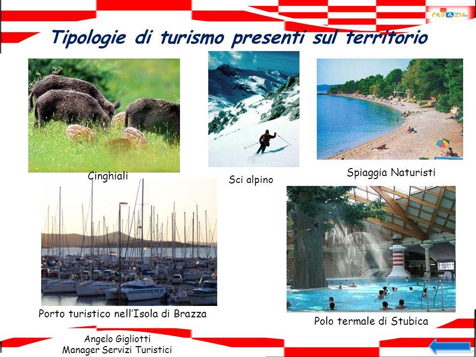 Tipologie di turismo presenti sul territorio