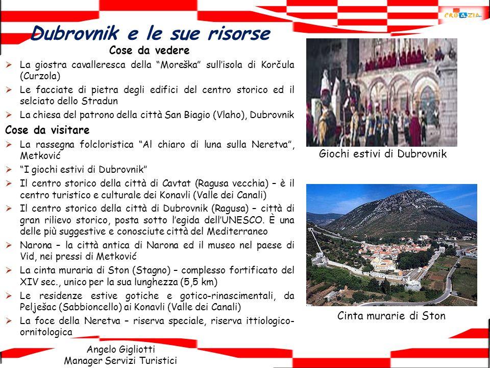 Dubrovnik e le sue risorse