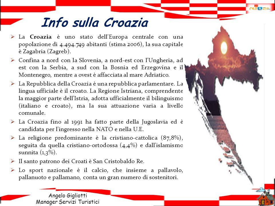 Info sulla Croazia
