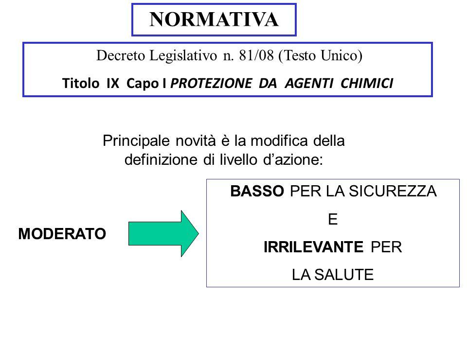 NORMATIVA Decreto Legislativo n. 81/08 (Testo Unico)