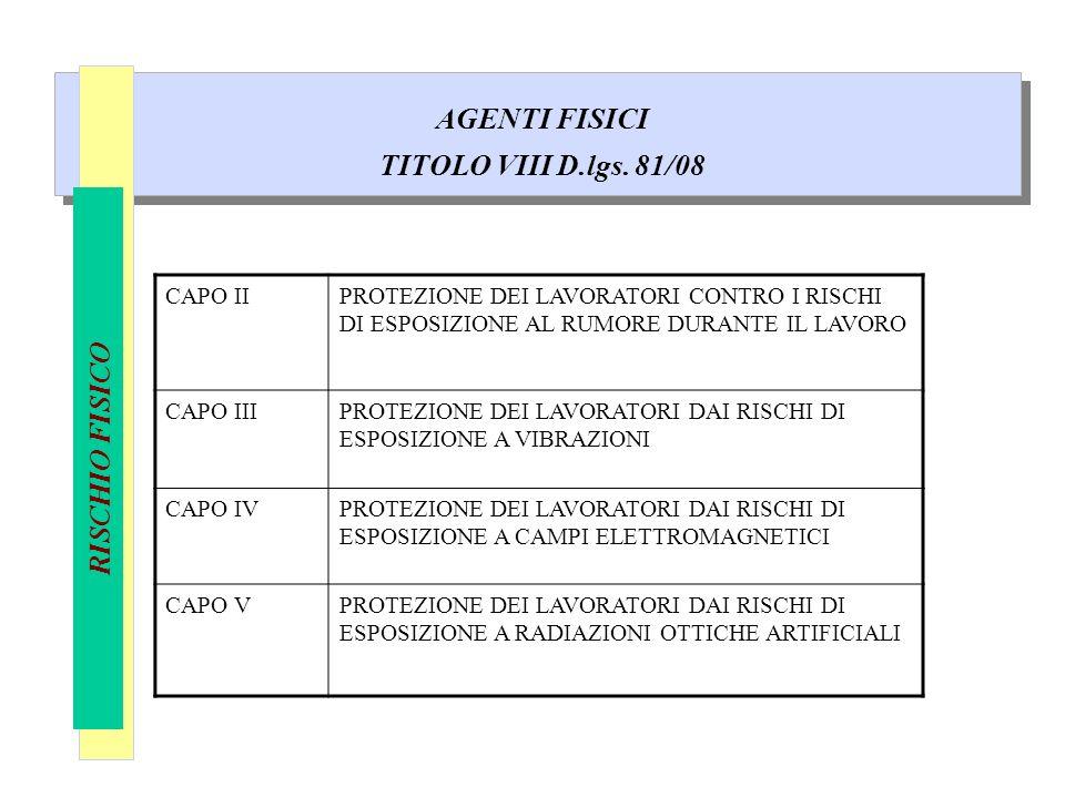 RISCHIO FISICO AGENTI FISICI TITOLO VIII D.lgs. 81/08