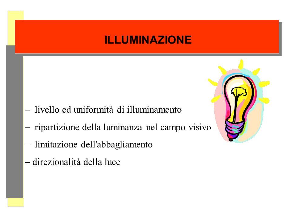 ILLUMINAZIONE - livello ed uniformità di illuminamento