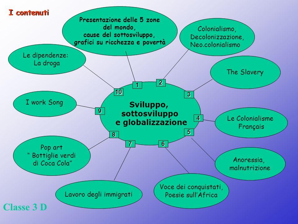 Classe 3 D I contenuti Sviluppo, sottosviluppo e globalizzazione