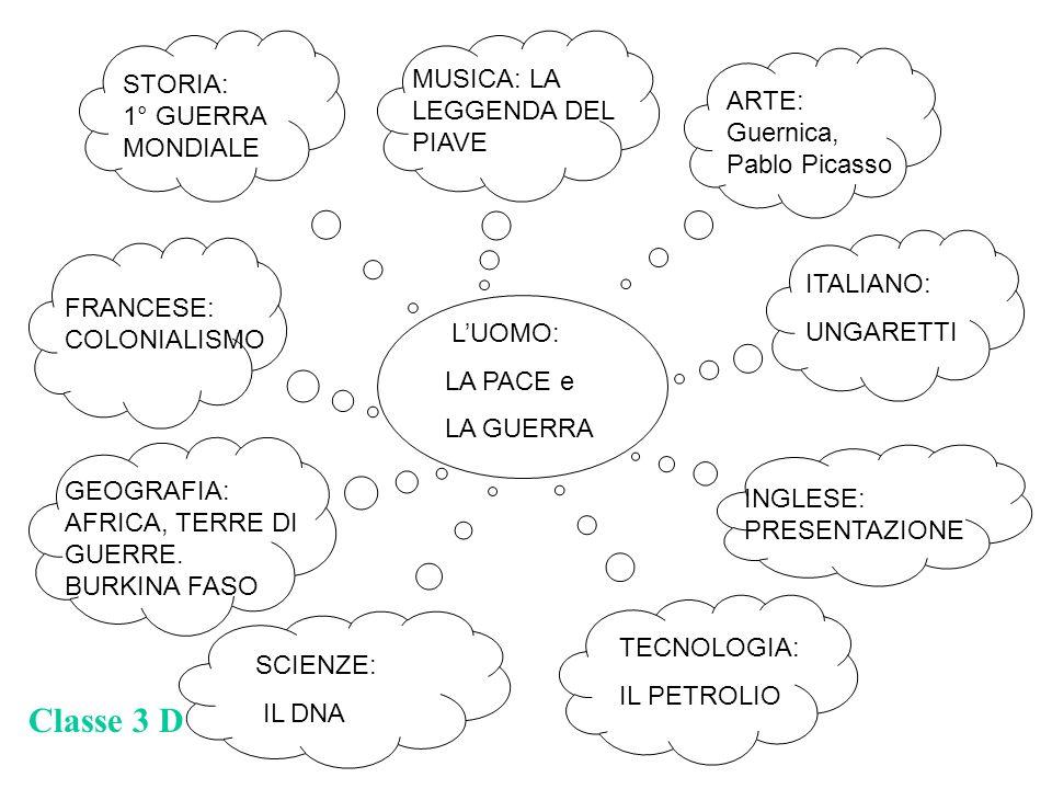 Classe 3 D MUSICA: LA LEGGENDA DEL PIAVE STORIA: 1° GUERRA MONDIALE
