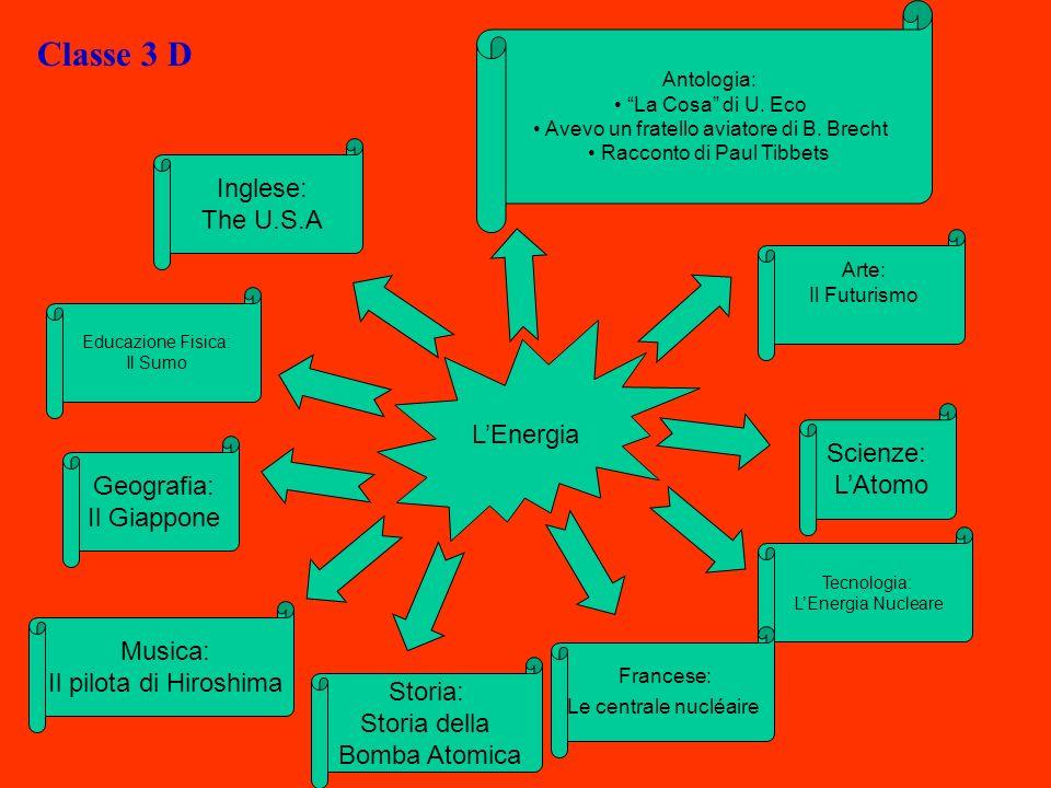 Classe 3 D Inglese: The U.S.A L'Energia Scienze: L'Atomo Geografia: