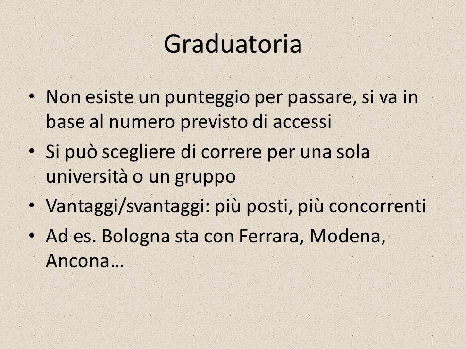 Graduatoria Non esiste un punteggio per passare, si va in base al numero previsto di accessi.