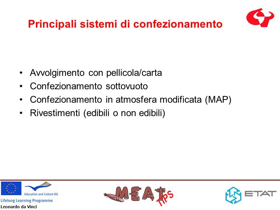 Principali sistemi di confezionamento