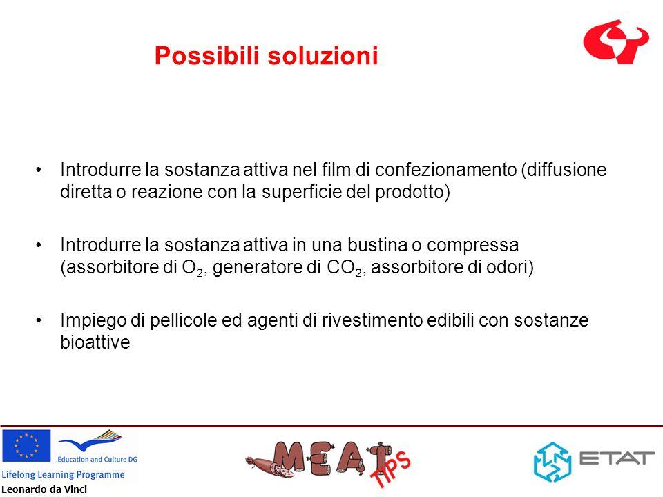Possibili soluzioni Introdurre la sostanza attiva nel film di confezionamento (diffusione diretta o reazione con la superficie del prodotto)
