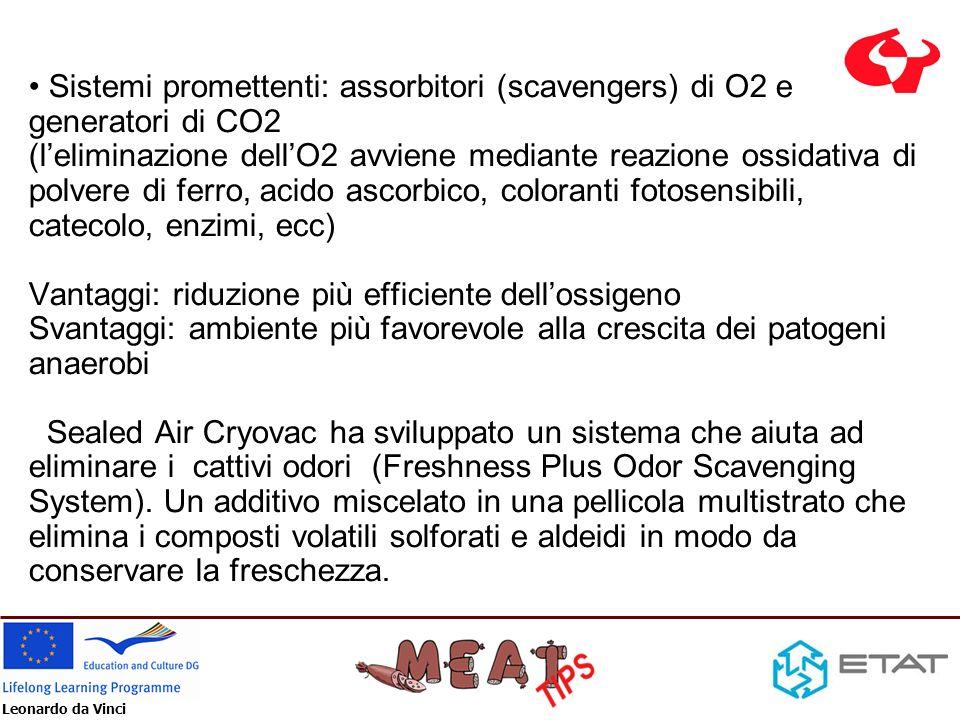 Sistemi promettenti: assorbitori (scavengers) di O2 e generatori di CO2 (l'eliminazione dell'O2 avviene mediante reazione ossidativa di polvere di ferro, acido ascorbico, coloranti fotosensibili, catecolo, enzimi, ecc) Vantaggi: riduzione più efficiente dell'ossigeno Svantaggi: ambiente più favorevole alla crescita dei patogeni anaerobi Sealed Air Cryovac ha sviluppato un sistema che aiuta ad eliminare i cattivi odori (Freshness Plus Odor Scavenging System).