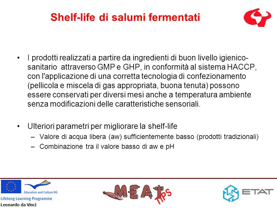 Shelf-life di salumi fermentati