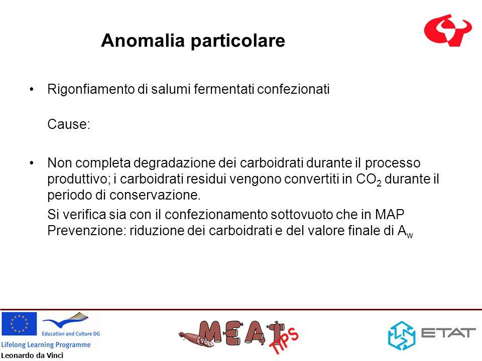 Anomalia particolare Rigonfiamento di salumi fermentati confezionati