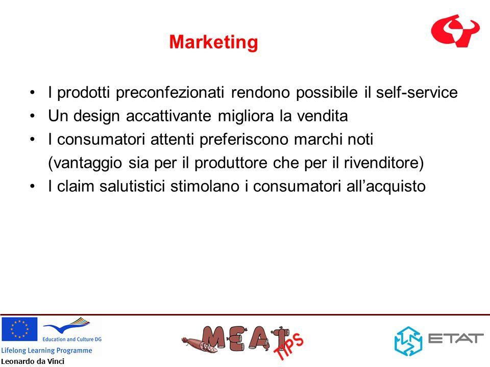 Marketing I prodotti preconfezionati rendono possibile il self-service
