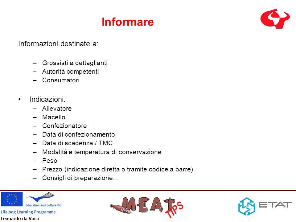 Informare Informazioni destinate a: Indicazioni: