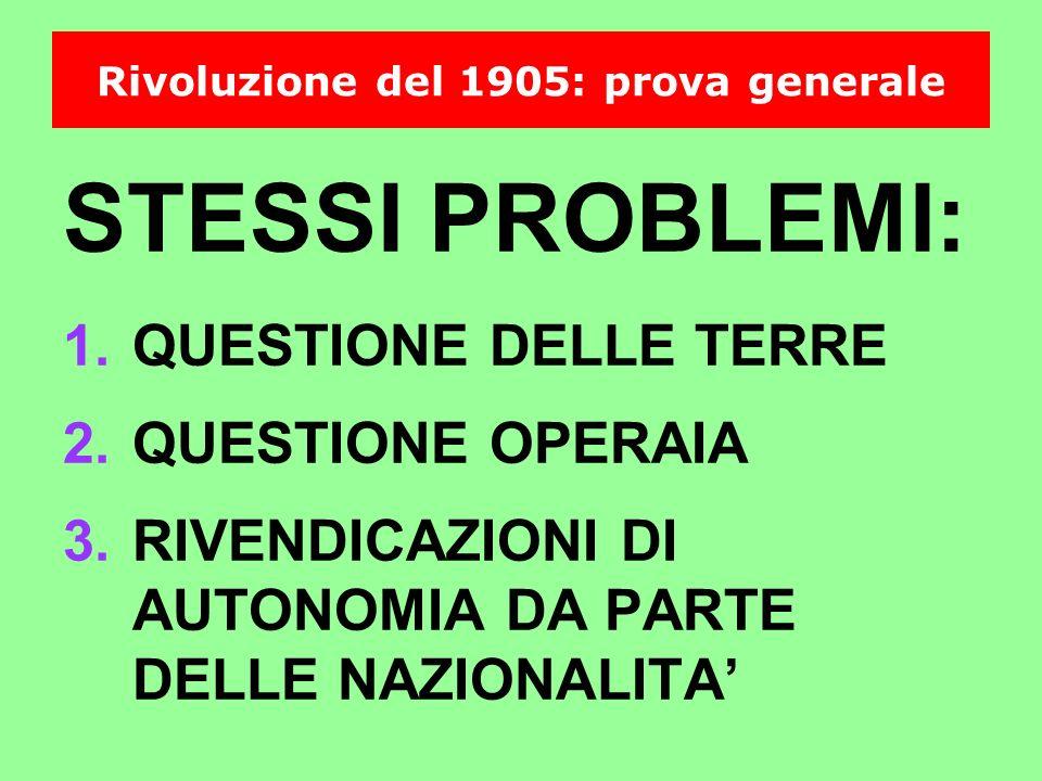 Rivoluzione del 1905: prova generale