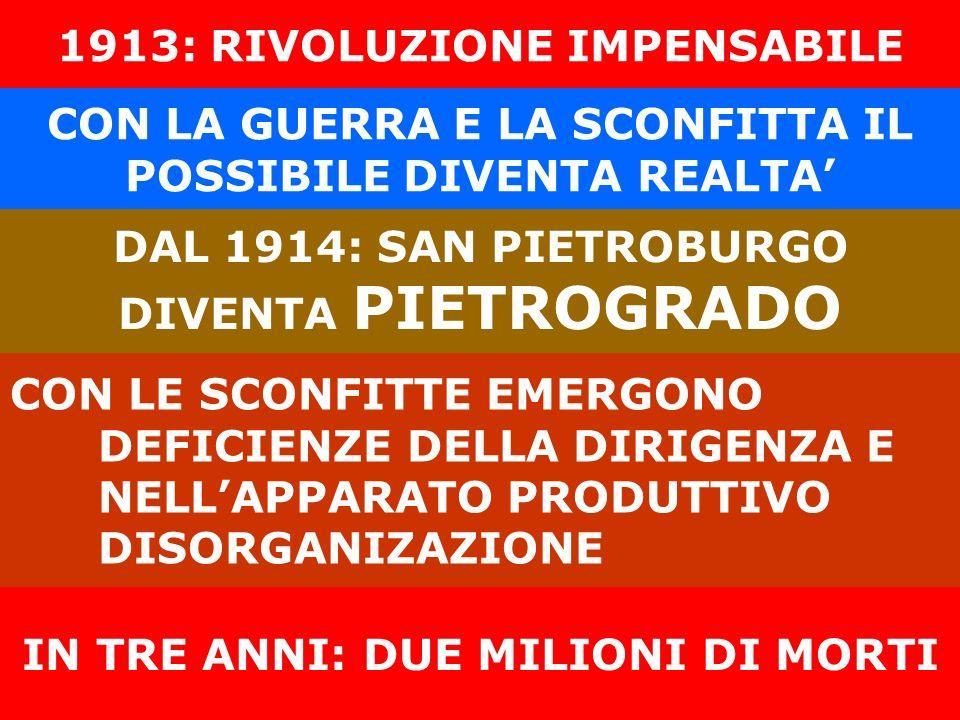 1913: RIVOLUZIONE IMPENSABILE