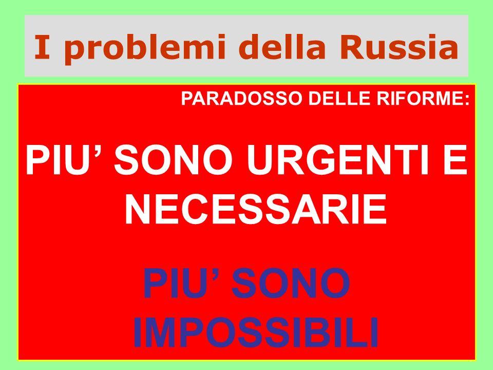 I problemi della Russia