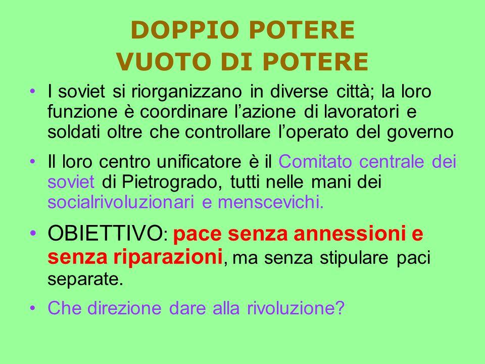 DOPPIO POTERE VUOTO DI POTERE