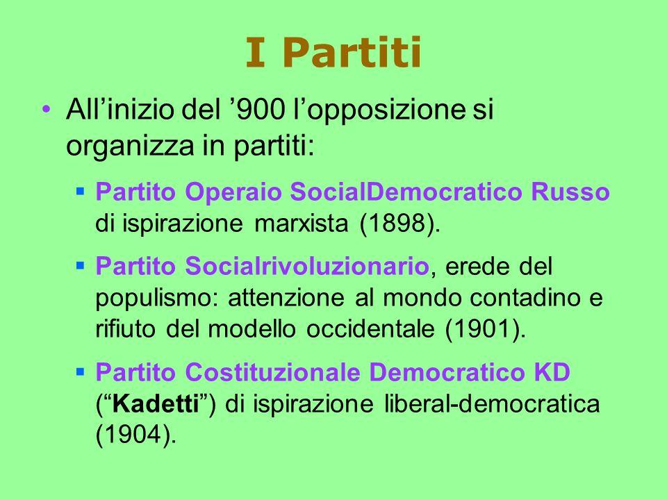 I Partiti All'inizio del '900 l'opposizione si organizza in partiti: