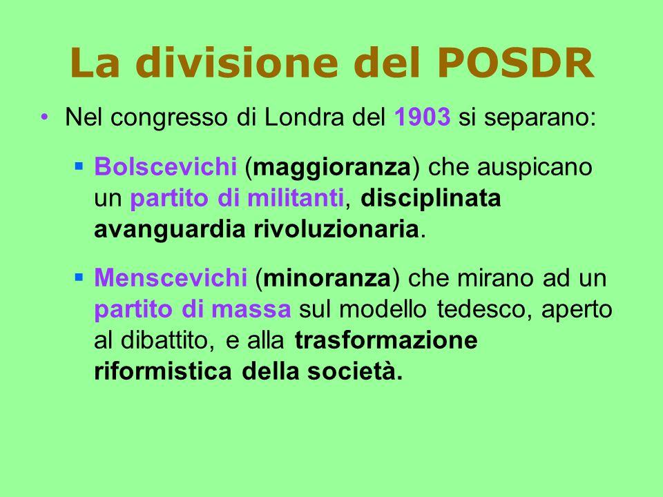 La divisione del POSDR Nel congresso di Londra del 1903 si separano: