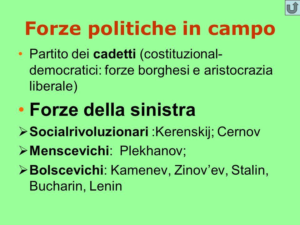 Forze politiche in campo