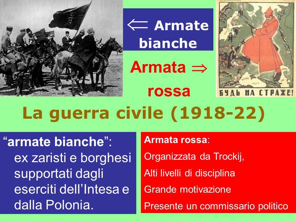  Armate bianche Armata  rossa La guerra civile (1918-22)
