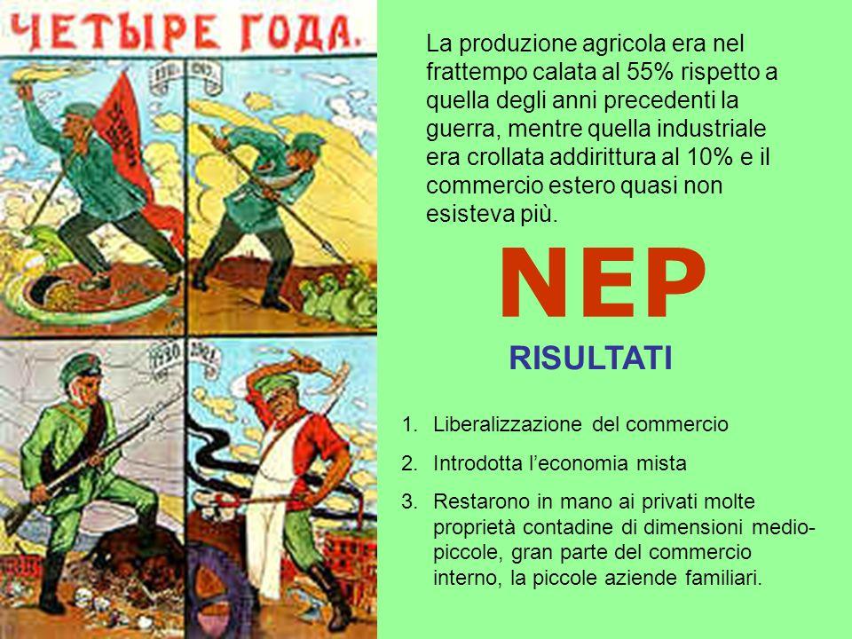 La produzione agricola era nel frattempo calata al 55% rispetto a quella degli anni precedenti la guerra, mentre quella industriale era crollata addirittura al 10% e il commercio estero quasi non esisteva più.