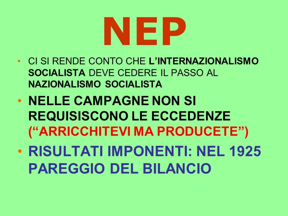 NEP RISULTATI IMPONENTI: NEL 1925 PAREGGIO DEL BILANCIO