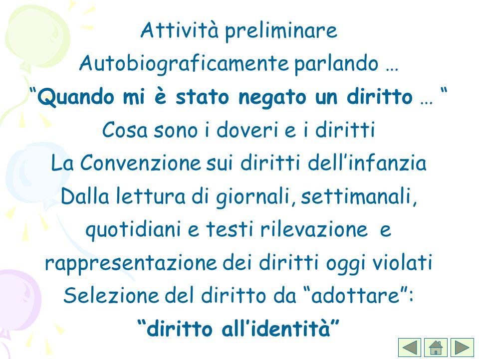 diritto all'identità