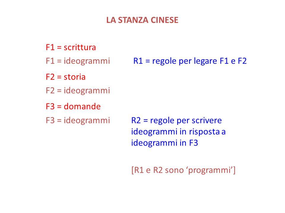 LA STANZA CINESE F1 = scrittura. F1 = ideogrammi R1 = regole per legare F1 e F2. F2 = storia. F2 = ideogrammi.