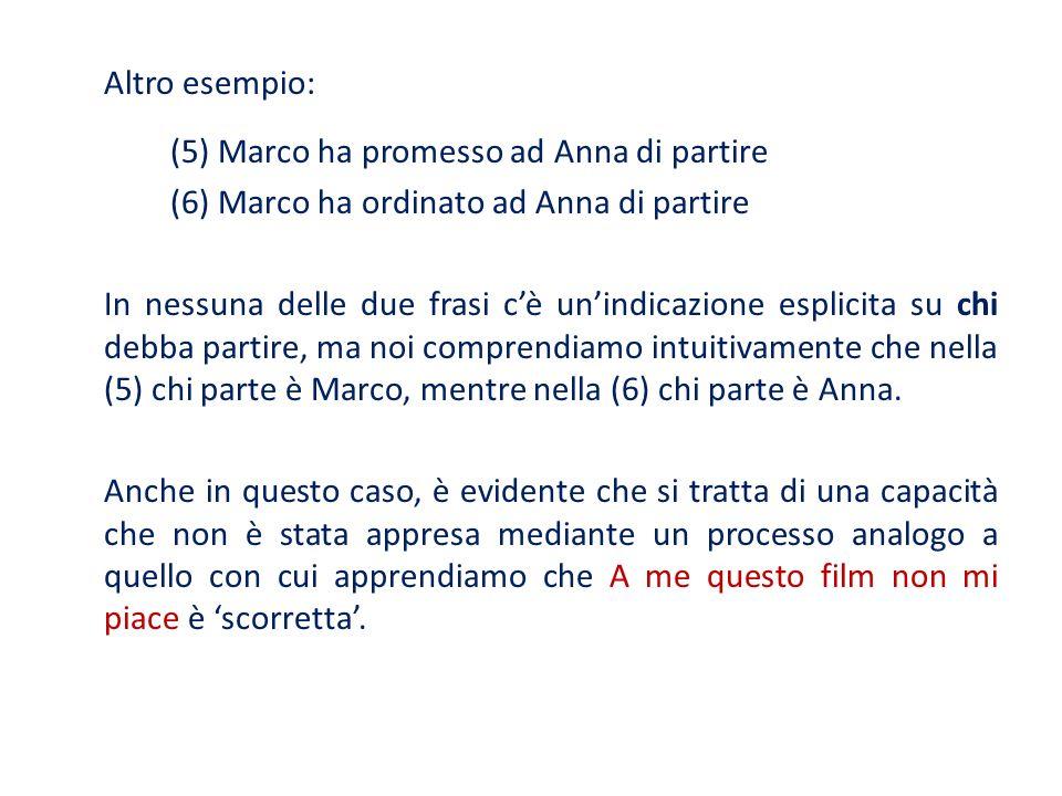 Altro esempio: (5) Marco ha promesso ad Anna di partire (6) Marco ha ordinato ad Anna di partire In nessuna delle due frasi c'è un'indicazione esplicita su chi debba partire, ma noi comprendiamo intuitivamente che nella (5) chi parte è Marco, mentre nella (6) chi parte è Anna.