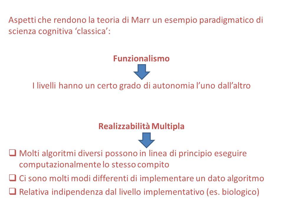 Realizzabilità Multipla