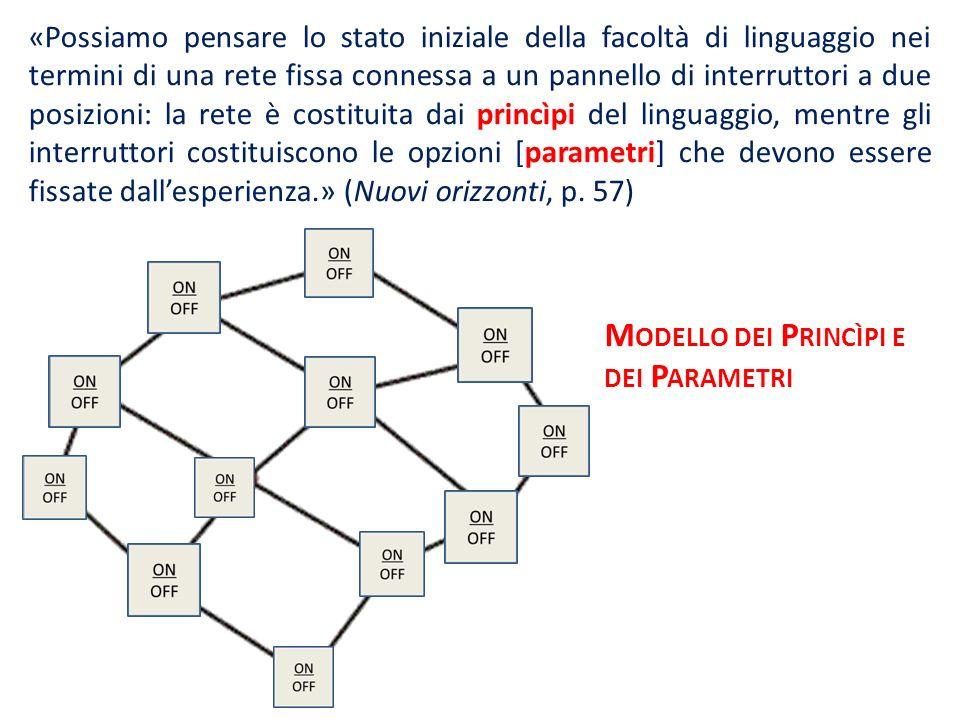 Modello dei Princìpi e dei Parametri