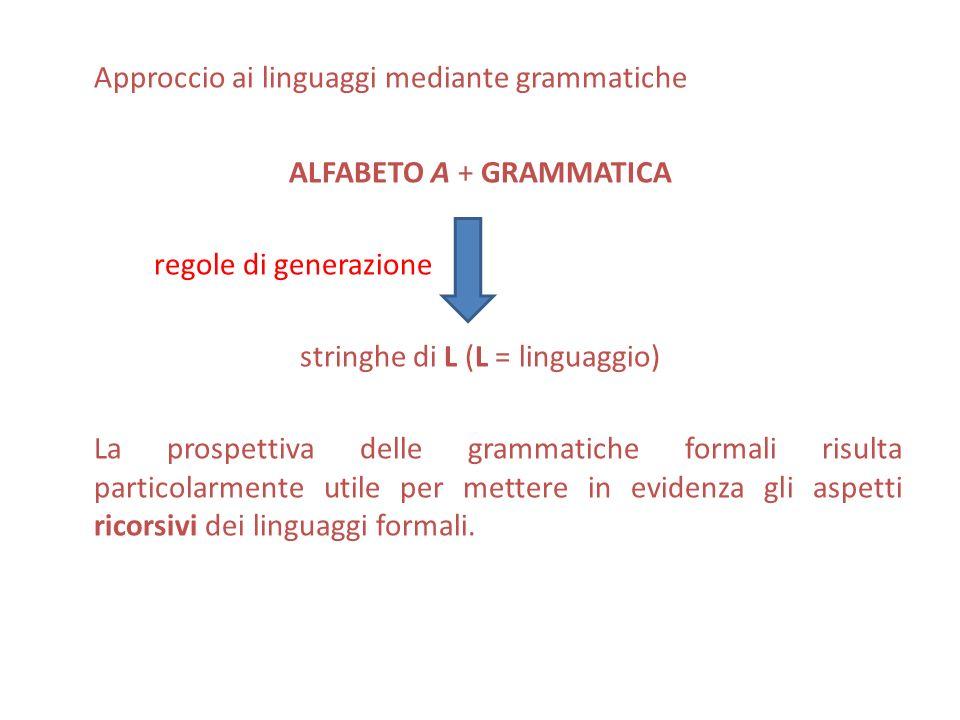 Approccio ai linguaggi mediante grammatiche