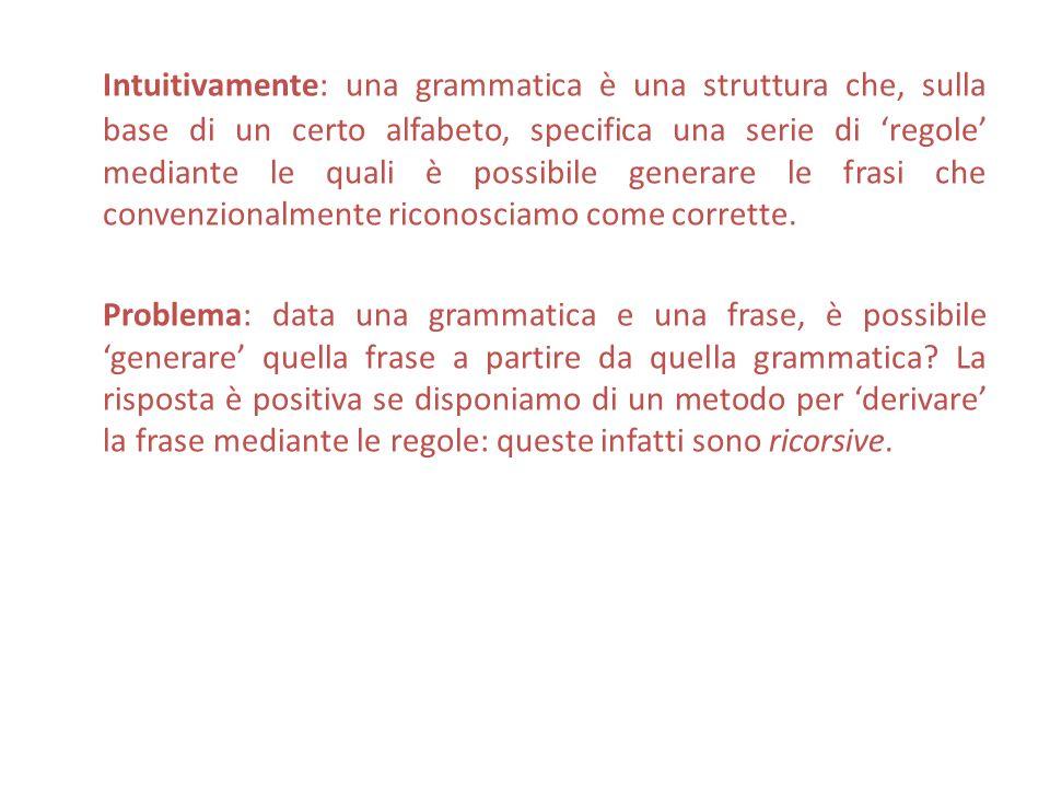 Intuitivamente: una grammatica è una struttura che, sulla base di un certo alfabeto, specifica una serie di 'regole' mediante le quali è possibile generare le frasi che convenzionalmente riconosciamo come corrette.