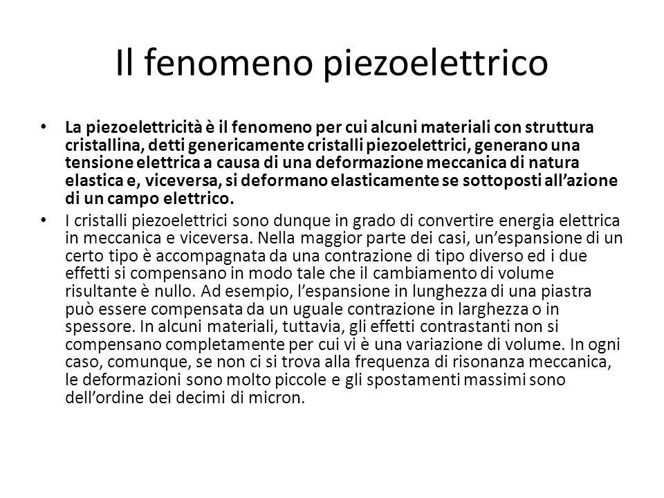 Il fenomeno piezoelettrico