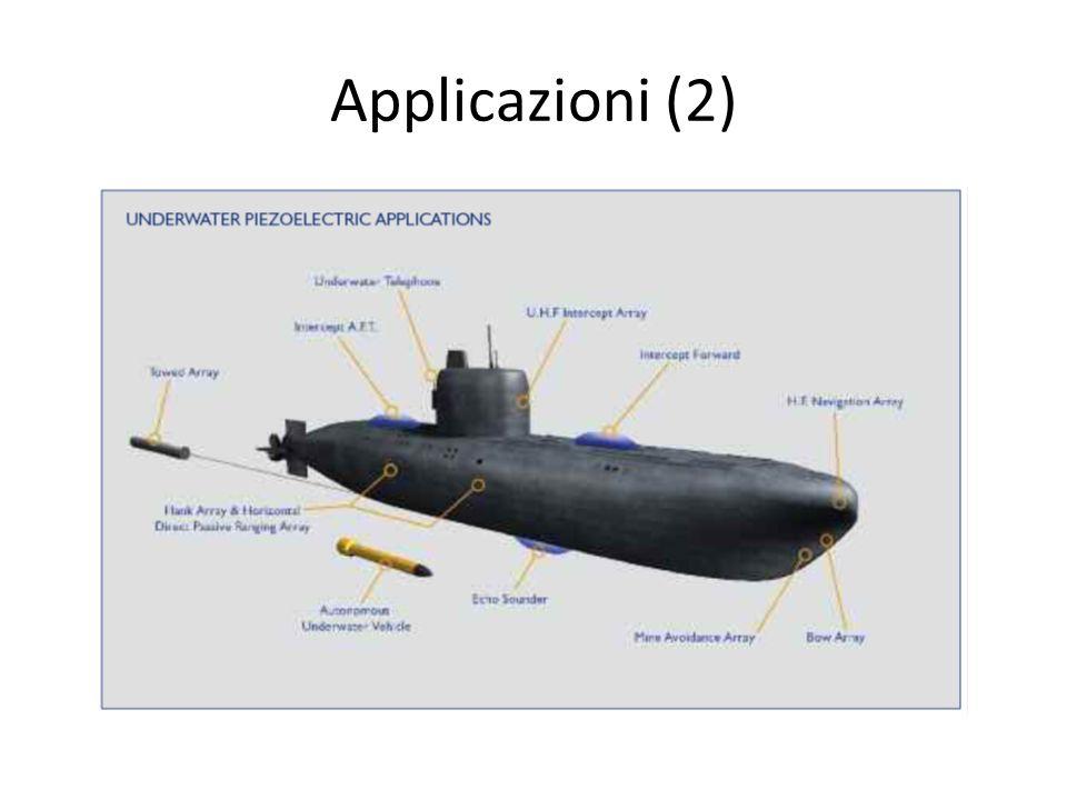 Applicazioni (2)